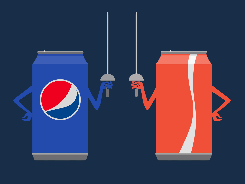 Coke v Pepsi Case Study