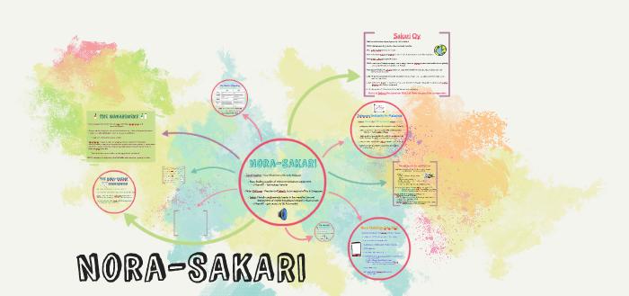 Nora-Sakari Case Study