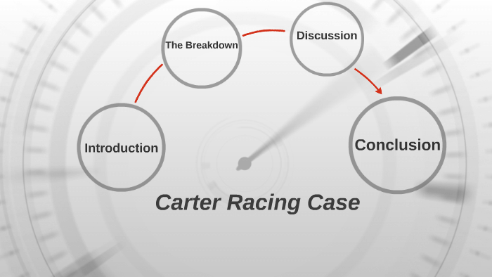 Carter Racing Response Case Study